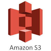 Rebrandly integration for AWS S3